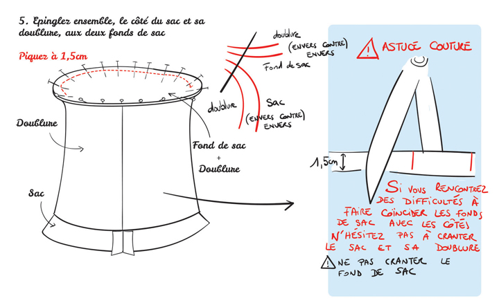 Tutoriel couture - Mondial Tissus