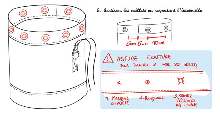 Couture sac ethnique - Mondial Tissus
